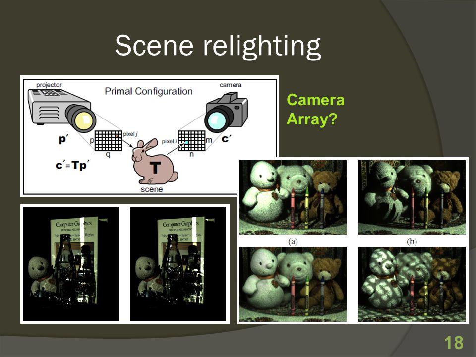 Scene relighting 18 Camera Array
