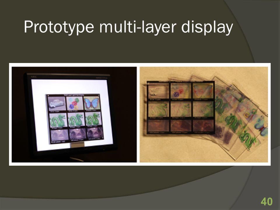 40 Prototype multi-layer display