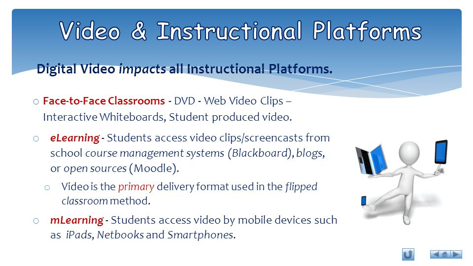o Face-to-Face Classrooms - DVD - Web Video Clips – Interactive Whiteboards, Student produced video.