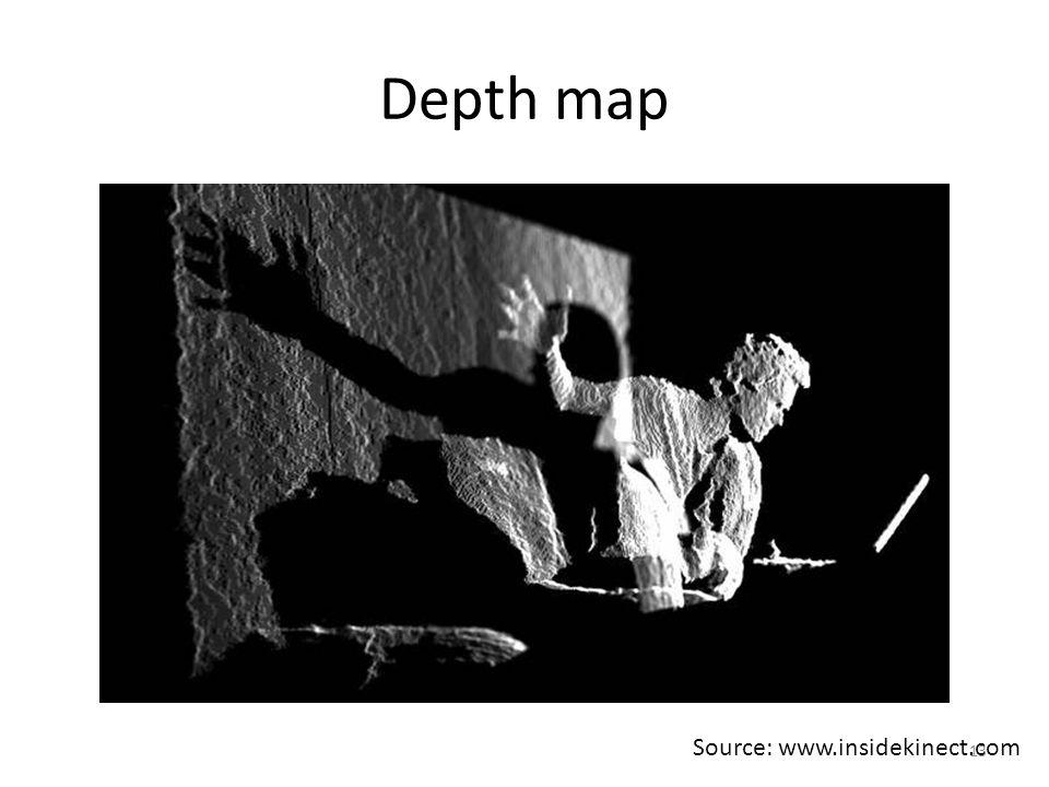 Depth map Source: www.insidekinect.com 13