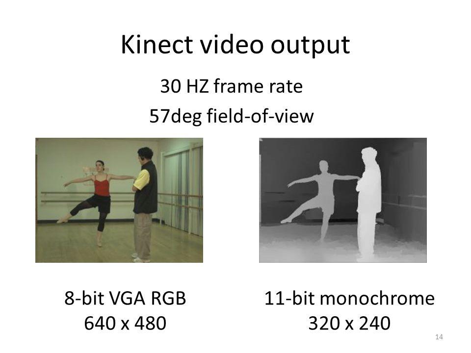 Kinect video output 30 HZ frame rate 57deg field-of-view 8-bit VGA RGB 640 x 480 11-bit monochrome 320 x 240 14