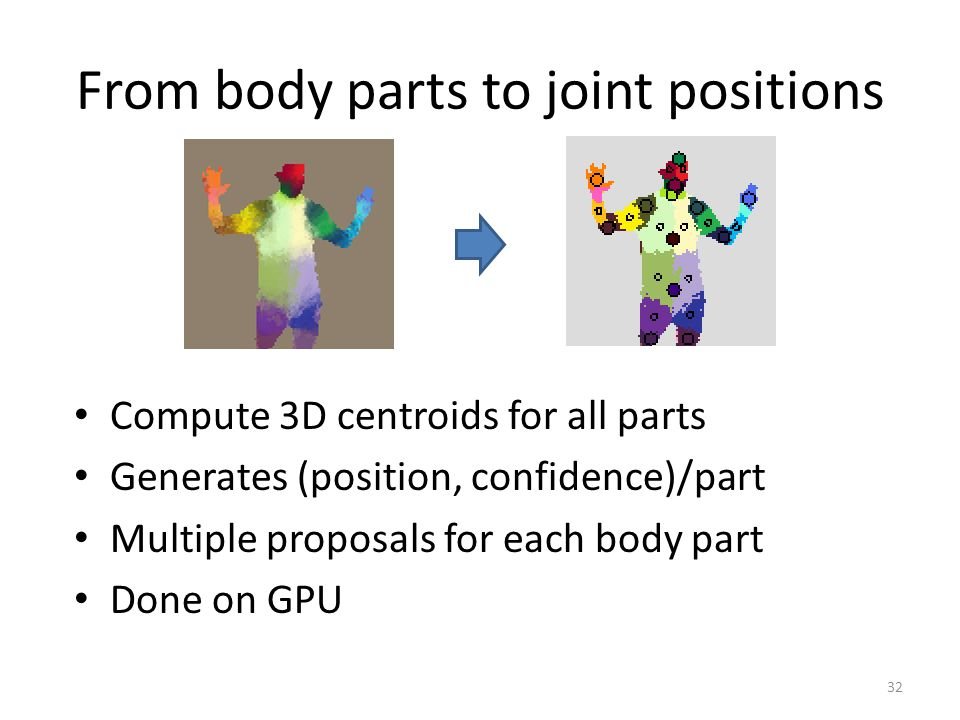 From body parts to joint positions Compute 3D centroids for all parts Generates (position, confidence)/part Multiple proposals for each body part Done on GPU 32