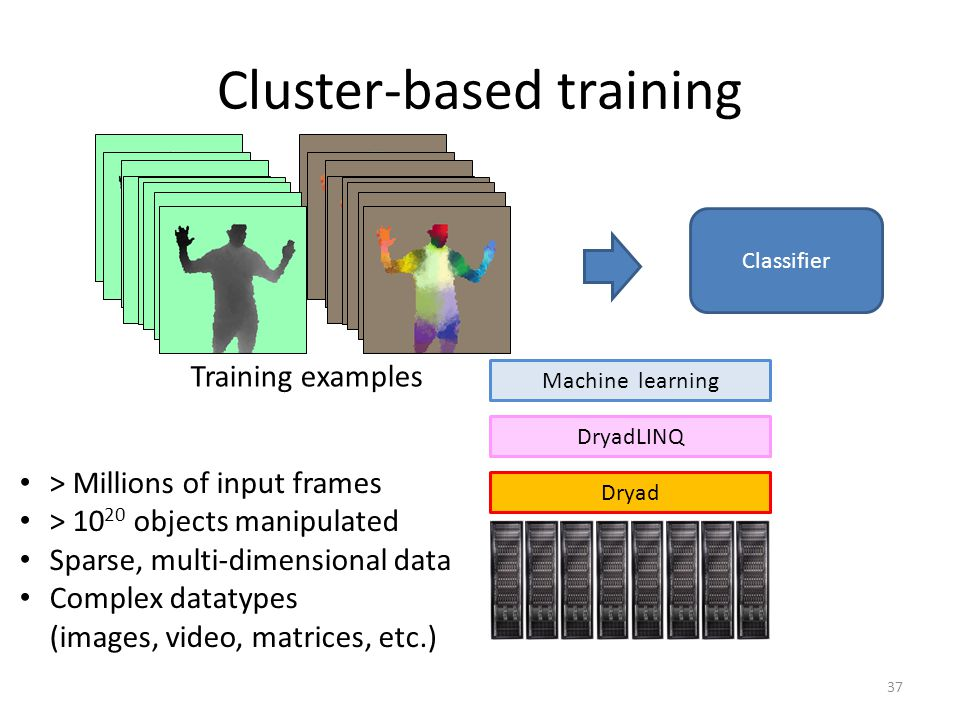 Cluster-based training 37 Classifier Training examples Dryad DryadLINQ Machine learning > Millions of input frames > 10 20 objects manipulated Sparse, multi-dimensional data Complex datatypes (images, video, matrices, etc.)