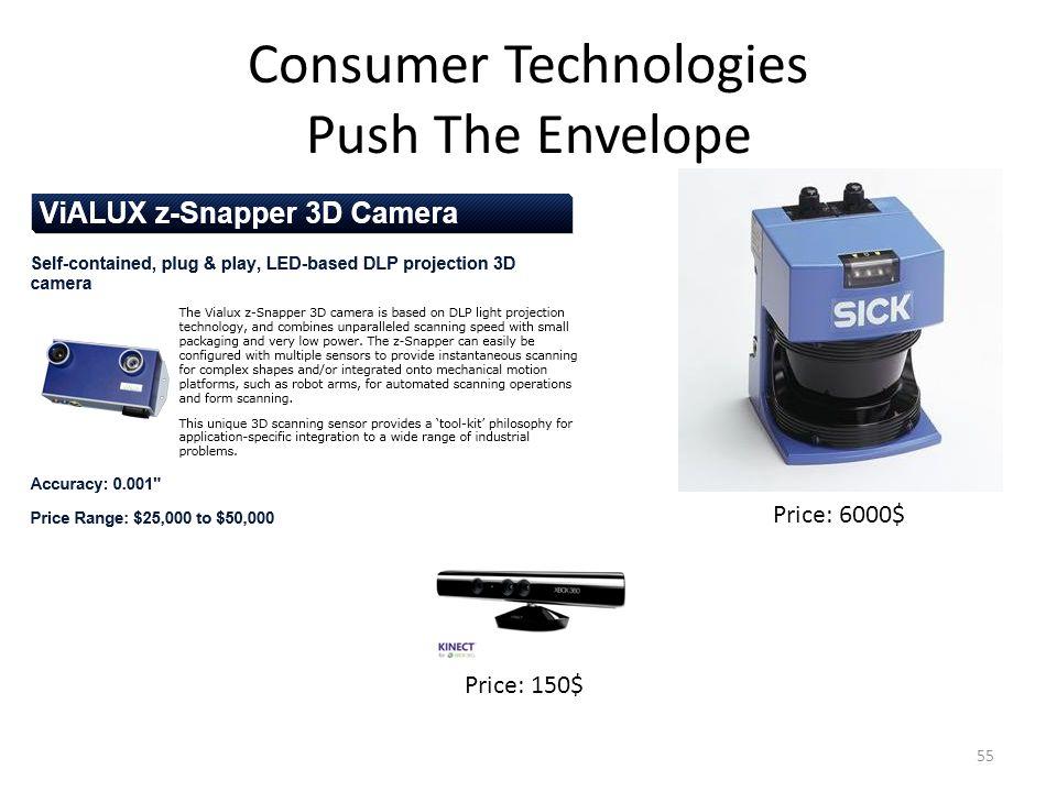 Consumer Technologies Push The Envelope 55 Price: 6000$ Price: 150$