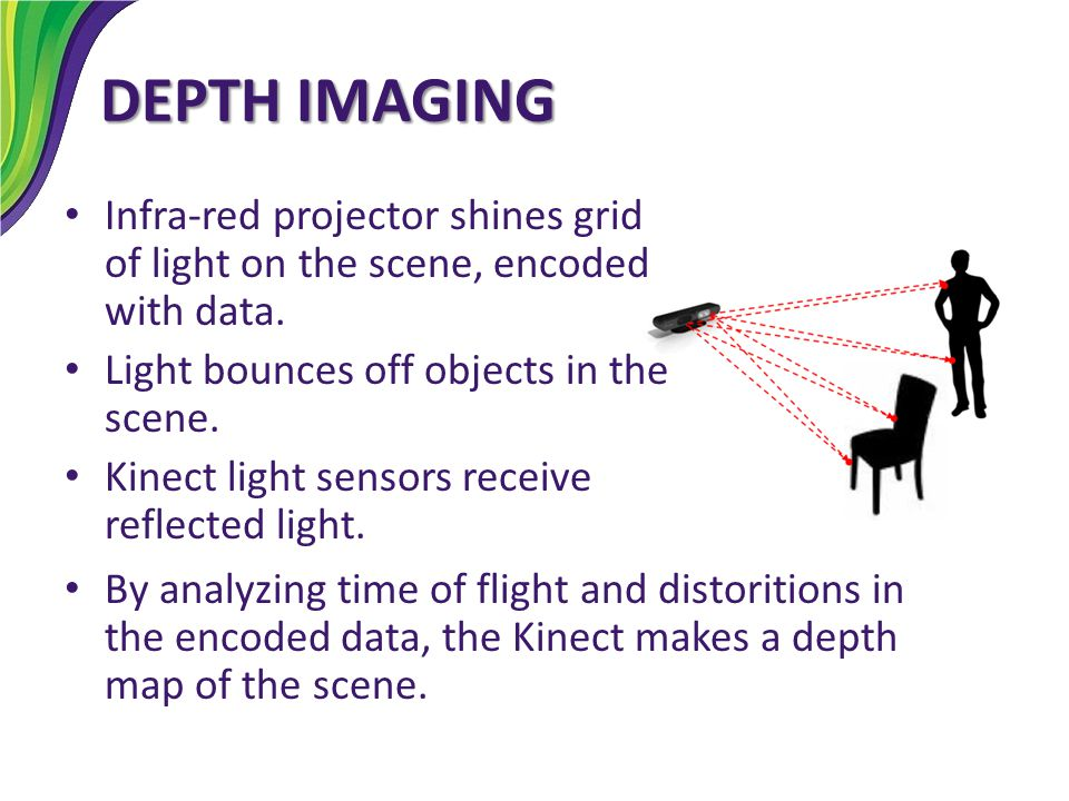 Infra-red projector shines grid of light on the scene, encoded with data. Light bounces off objects in the scene. Kinect light sensors receive reflect