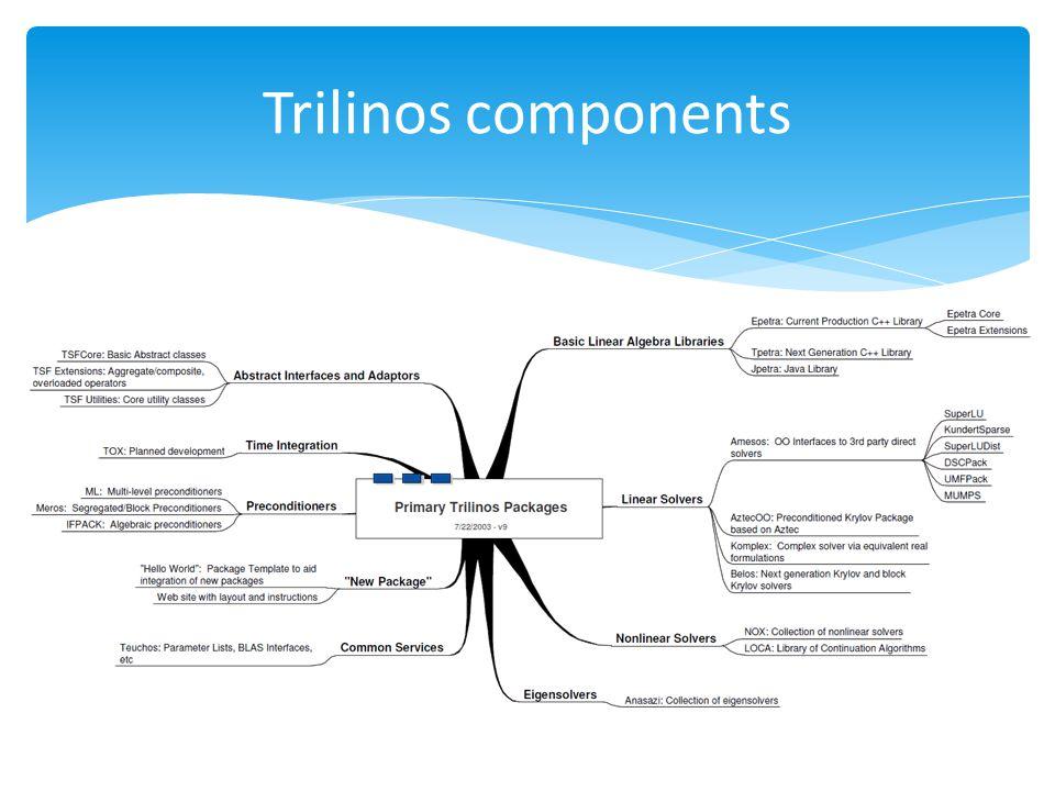 Trilinos components