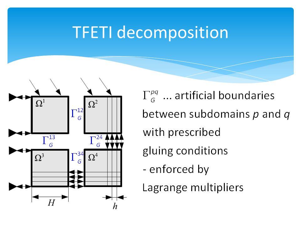 TFETI decomposition