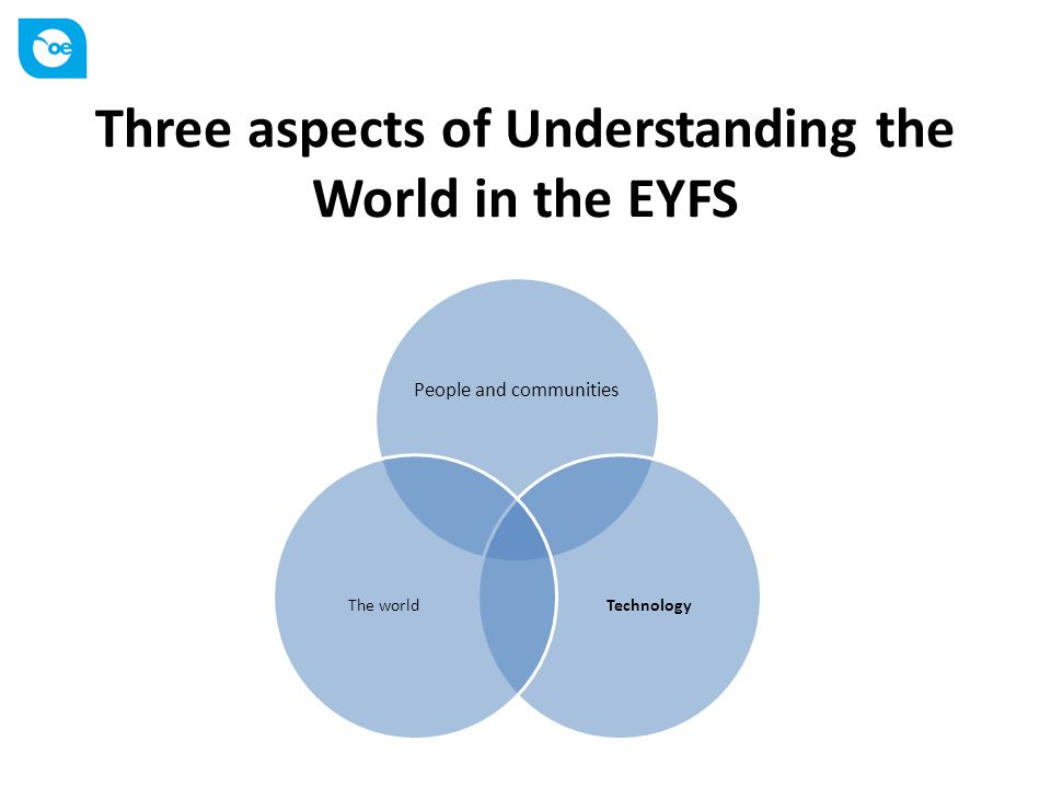 Helping children to learn about technology 'Understanding the World' covers most aspects of the area of learning and development which was called 'Knowledge and Understanding of the World' in the original EYFS framework.