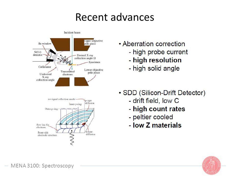MENA 3100: Spectroscopy Recent advances