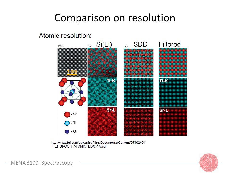 MENA 3100: Spectroscopy Comparison on resolution