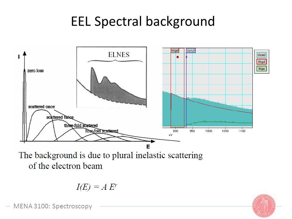 MENA 3100: Spectroscopy EEL Spectral background