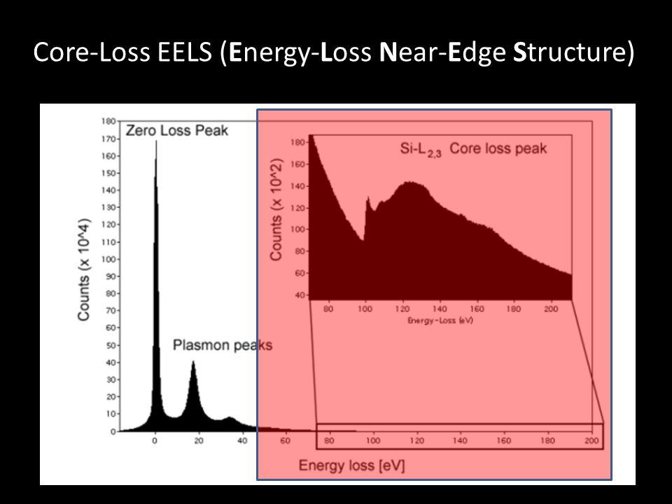 Core-Loss EELS (Energy-Loss Near-Edge Structure)