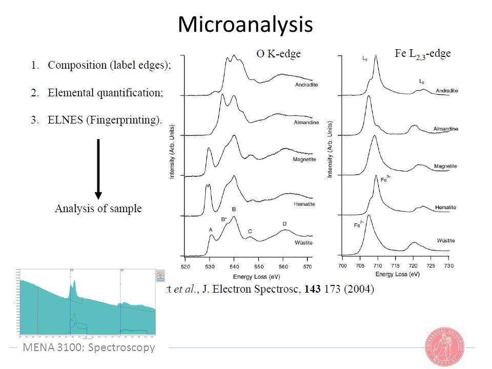 Microanalysis