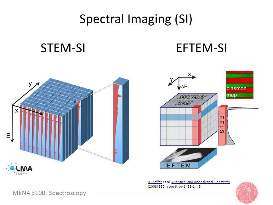 STEM-SIEFTEM-SI Spectral Imaging (SI) B.ChafferB.Chaffer et al. Analytical and Bioanalytical ChemistryAnalytical and Bioanalytical Chemistry (2008) 39