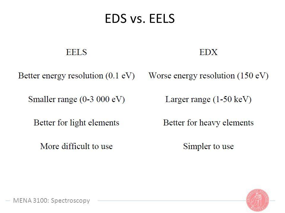 EDS vs. EELS