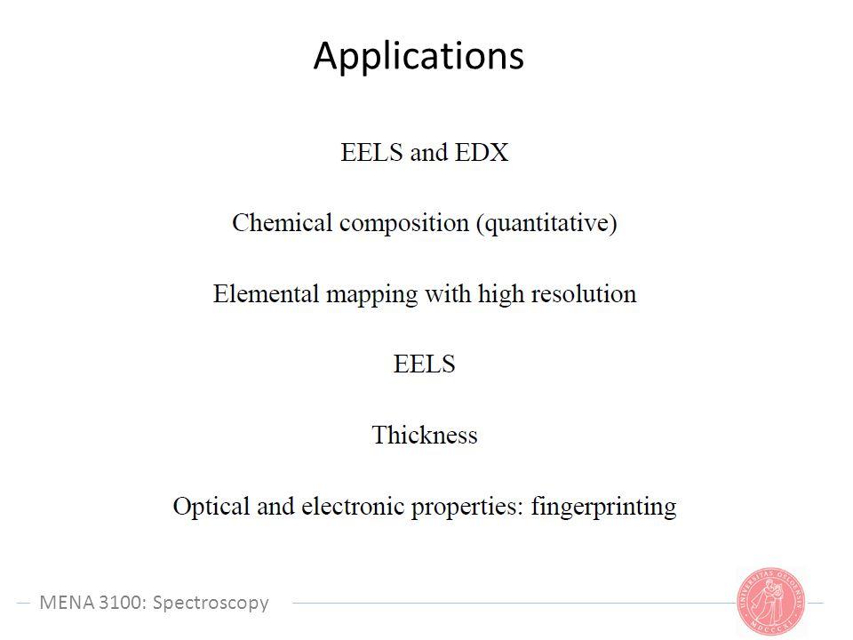 MENA 3100: Spectroscopy Applications