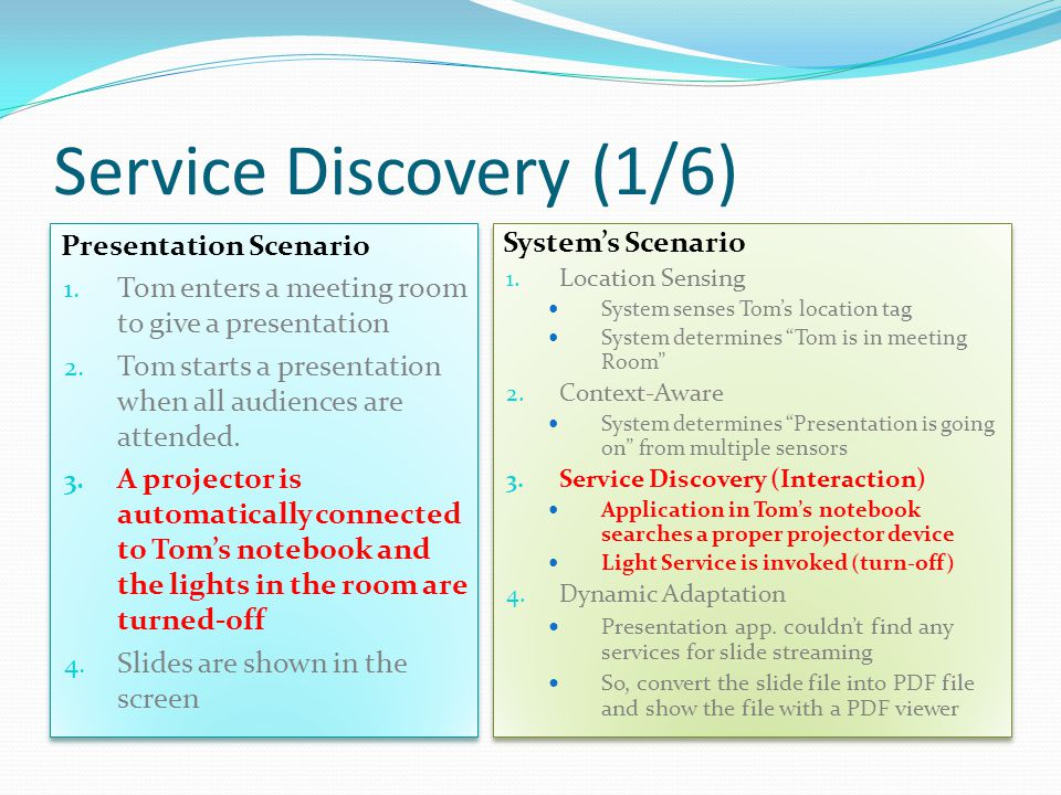 Service Discovery (1/6) Presentation Scenario 1. Tom enters a meeting room to give a presentation 2. Tom starts a presentation when all audiences are