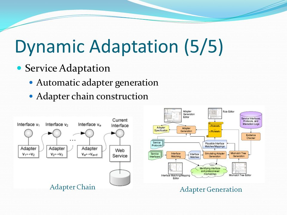 Dynamic Adaptation (5/5) Service Adaptation Automatic adapter generation Adapter chain construction Adapter Chain Adapter Generation