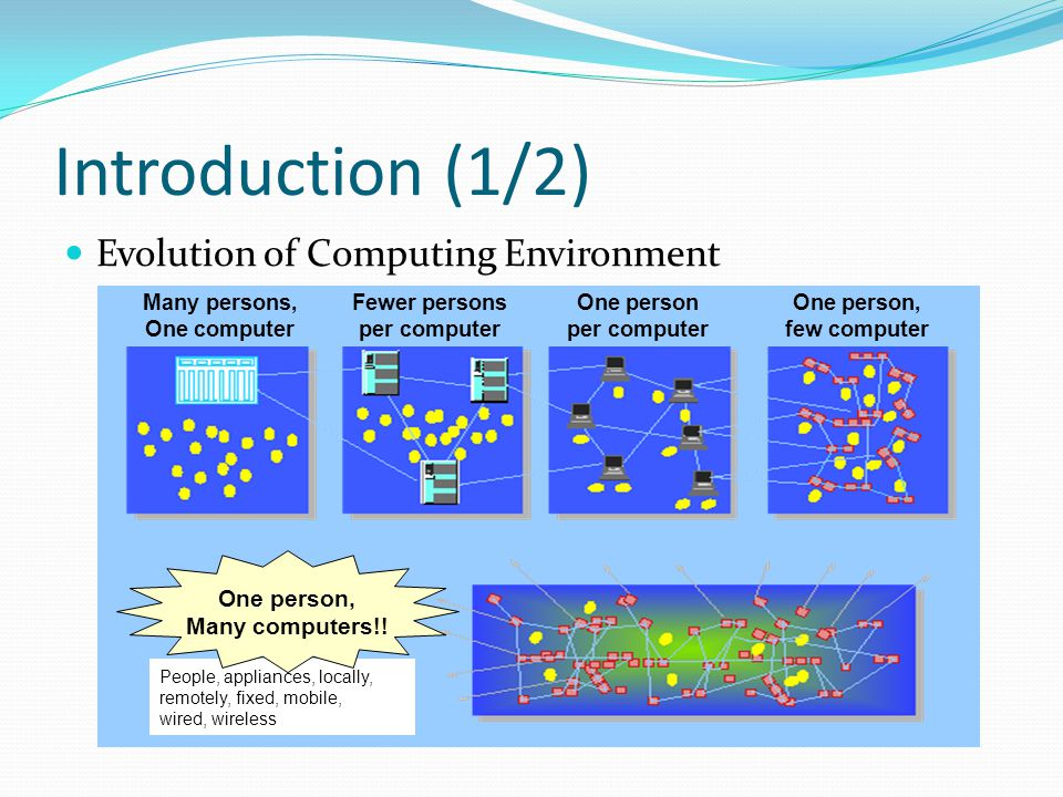 Introduction (1/2) Evolution of Computing Environment Many persons, One computer Fewer persons per computer One person per computer One person, few computer People, appliances, locally, remotely, fixed, mobile, wired, wireless One person, Many computers!!