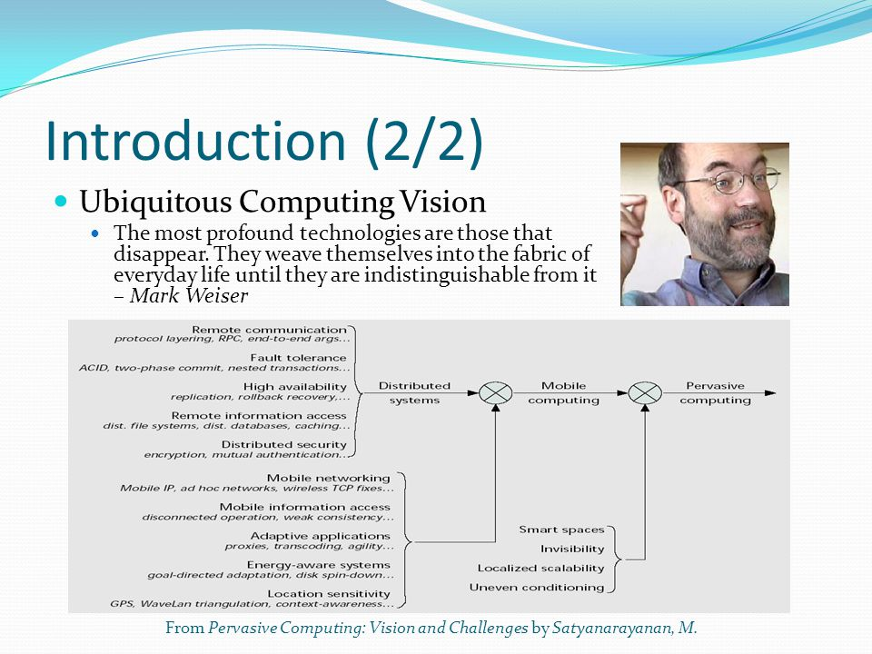 Introduction (2/2) Ubiquitous Computing Vision The most profound technologies are those that disappear.