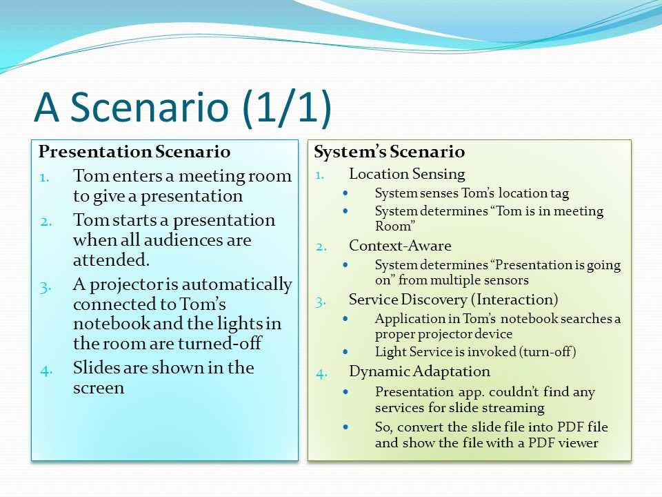A Scenario (1/1) Presentation Scenario 1.Tom enters a meeting room to give a presentation 2.
