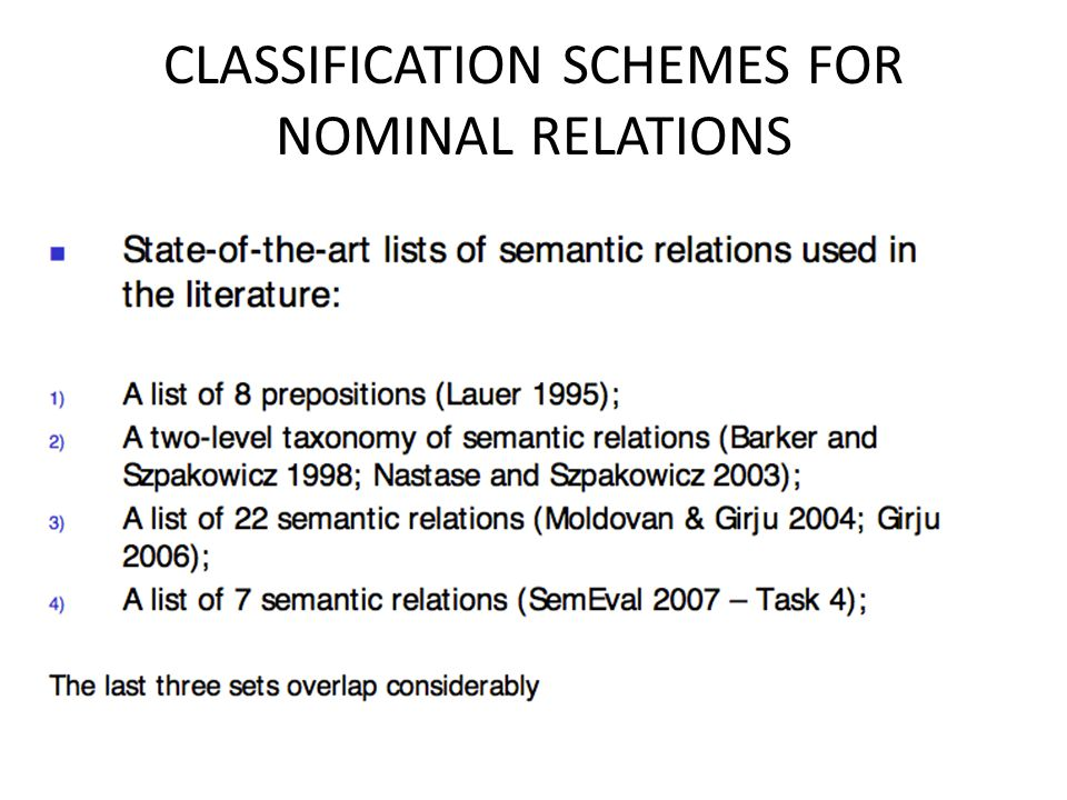 CLASSIFICATION SCHEMES FOR NOMINAL RELATIONS