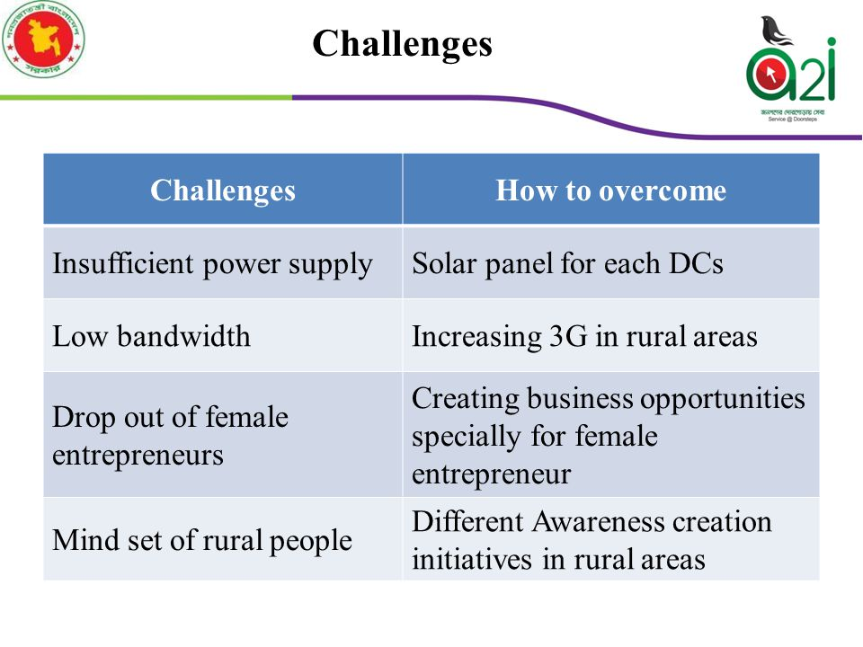 Challenges How to overcome Insufficient power supplySolar panel for each DCs Low bandwidthIncreasing 3G in rural areas Drop out of female entrepreneurs Creating business opportunities specially for female entrepreneur Mind set of rural people Different Awareness creation initiatives in rural areas
