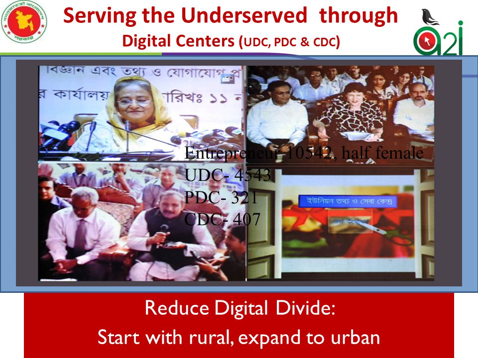 Serving the Underserved through Digital Centers ( UDC, PDC & CDC ) Reduce Digital Divide: Start with rural, expand to urban 2  100  5,271 Entrepreneur 10542, half female UDC- 4543 PDC- 321 CDC- 407