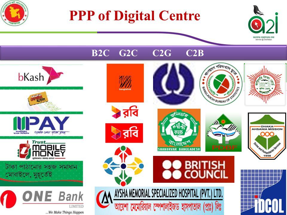 PPP of Digital Centre B2C G2C C2G C2B