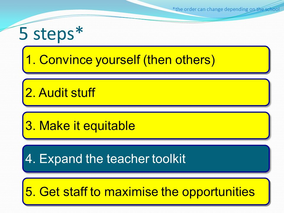 5 steps* 1.Convince yourself (then others) 2. Audit stuff 3.
