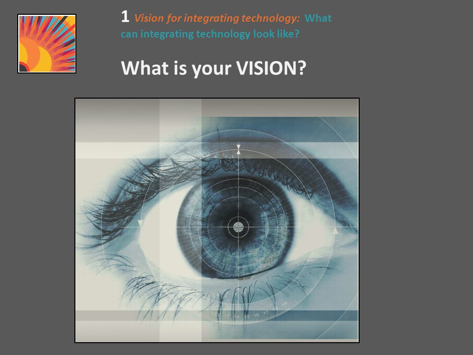 1 Vision for integrating technology: What can integrating technology look like.