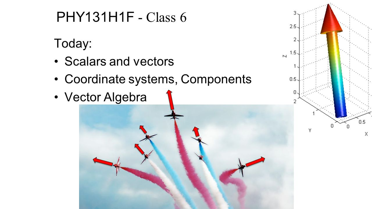 PHY131H1F - Class 6 Today: Scalars and vectors Coordinate systems, Components Vector Algebra