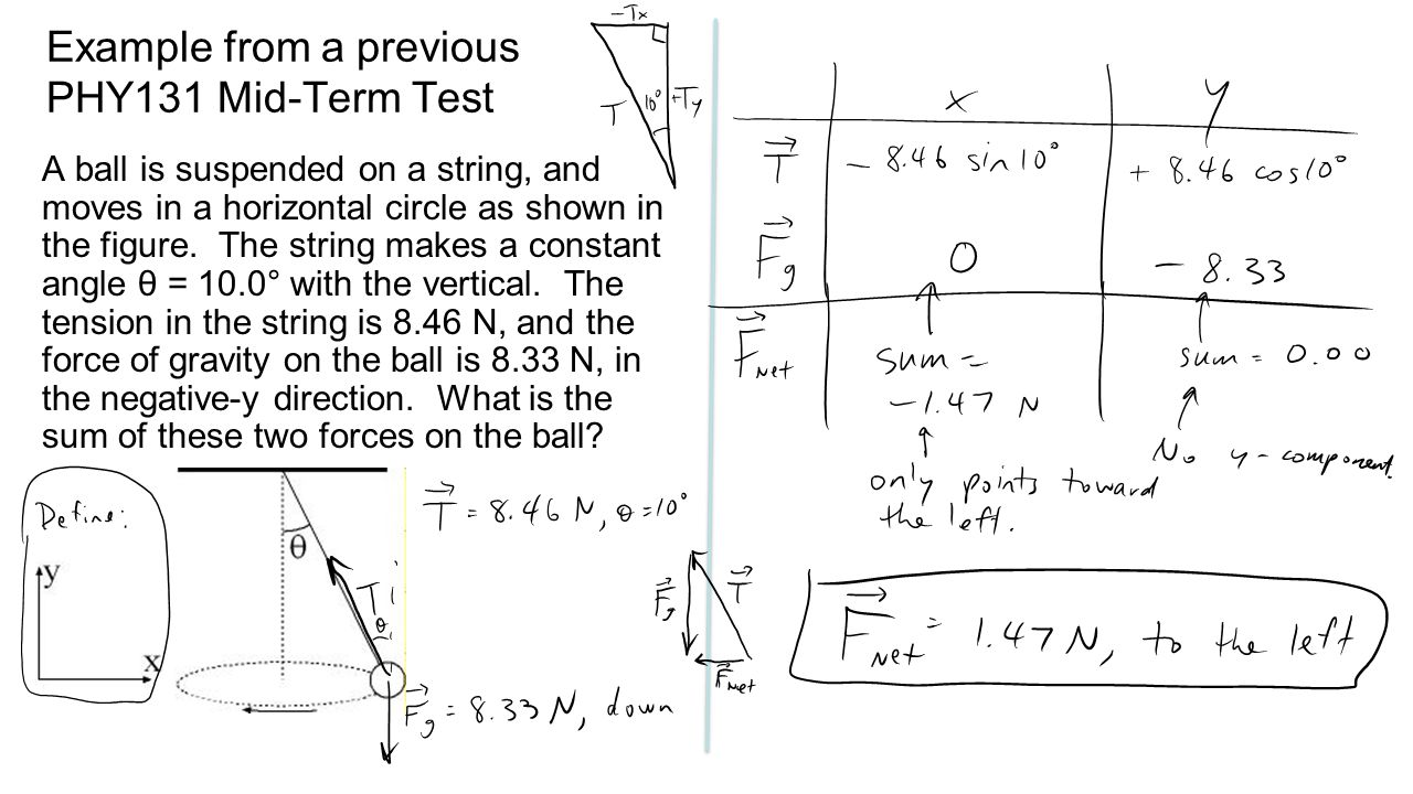 Example from a previous PHY131 Mid-Term Test A ball is suspended on a string, and moves in a horizontal circle as shown in the figure. The string make