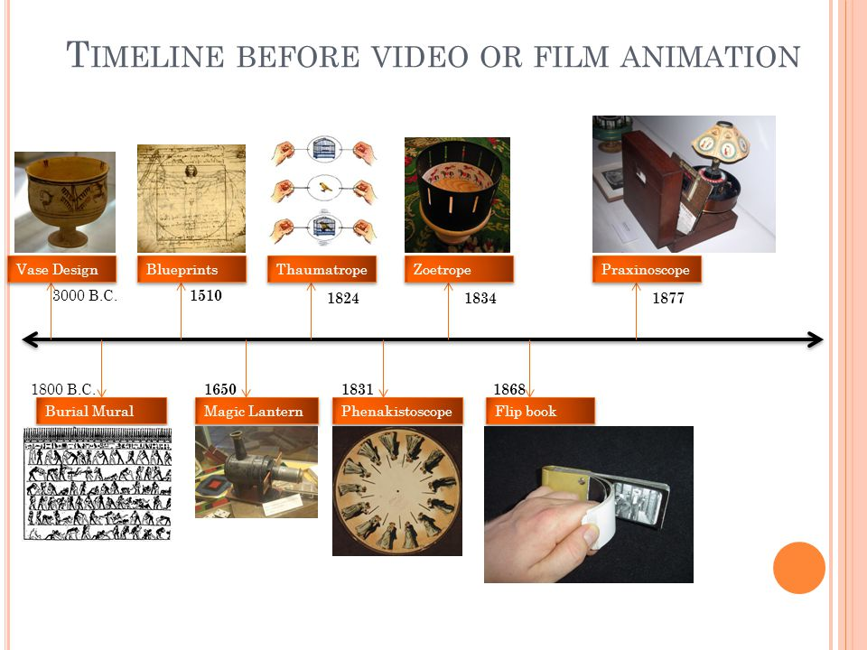 T IMELINE BEFORE VIDEO OR FILM ANIMATION Vase Design 3000 B.C. Burial Mural 1800 B.C. Blueprints 1510 Magic Lantern 1650 Phenakistoscope 1831 Flip boo