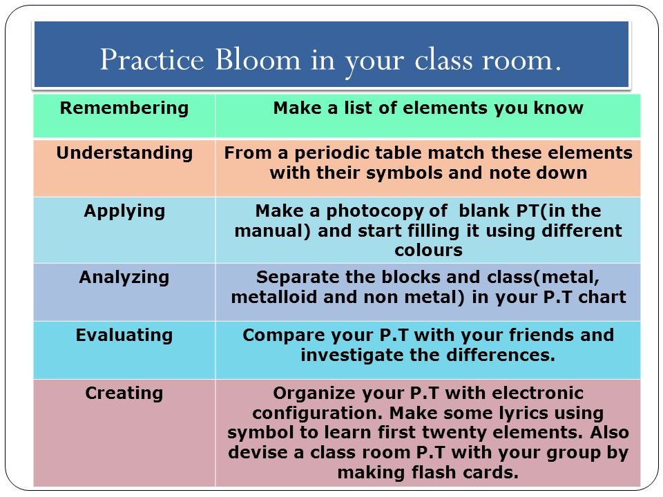 Practice Bloom in your class room.