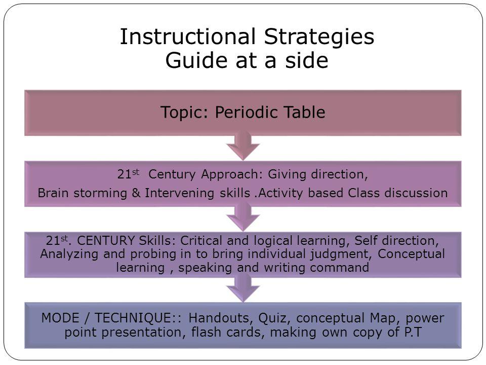MODE / TECHNIQUE:: Handouts, Quiz, conceptual Map, power point presentation, flash cards, making own copy of P.T 21 st.
