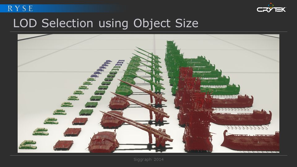 Siggraph 2014 LOD Selection using Object Size
