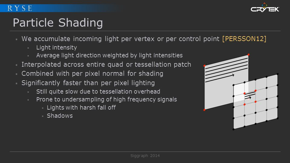 Siggraph 2014 Particle Shading  We accumulate incoming light per vertex or per control point [PERSSON12]  Light intensity  Average light direction