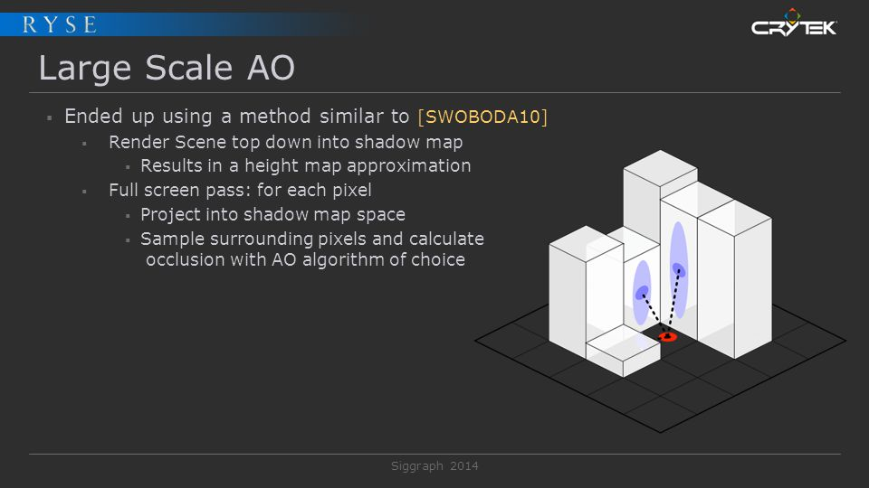Siggraph 2014 Large Scale AO  Ended up using a method similar to [SWOBODA10]  Render Scene top down into shadow map  Results in a height map approx