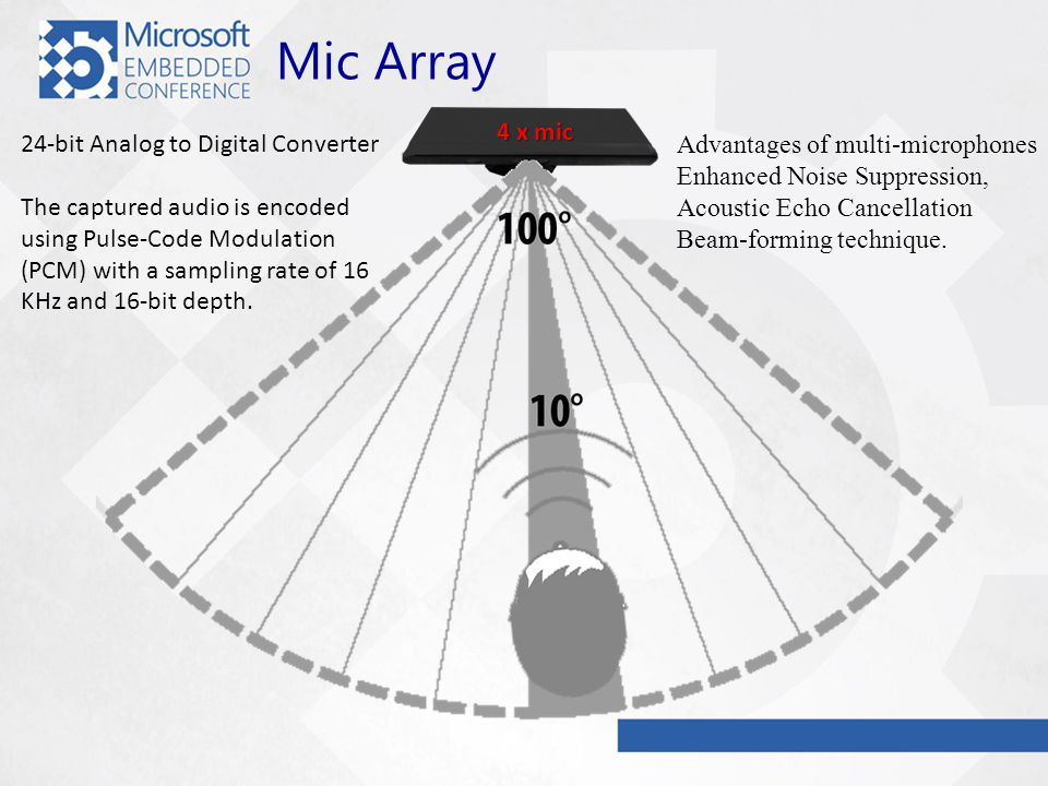 Mic Array 24-bit Analog to Digital Converter The captured audio is encoded using Pulse-Code Modulation (PCM) with a sampling rate of 16 KHz and 16-bit depth.
