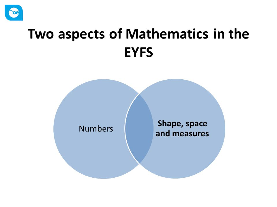 Two aspects of Mathematics in the EYFS Numbers Shape, space and measures
