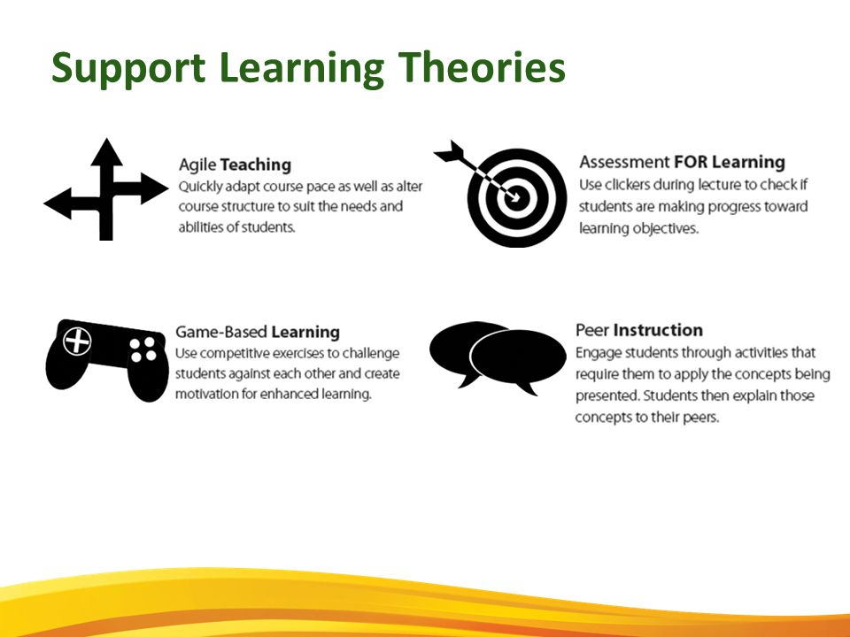 Support Learning Theories