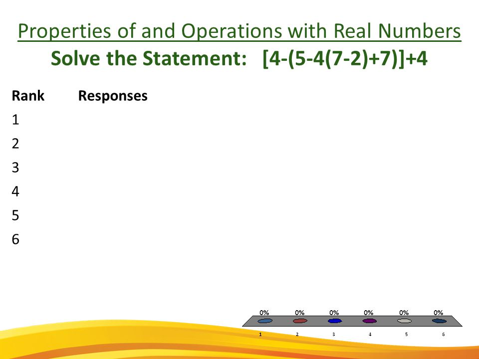 Properties of and Operations with Real Numbers Solve the Statement: [4-(5-4(7-2)+7)]+4 RankResponses 1 2 3 4 5 6