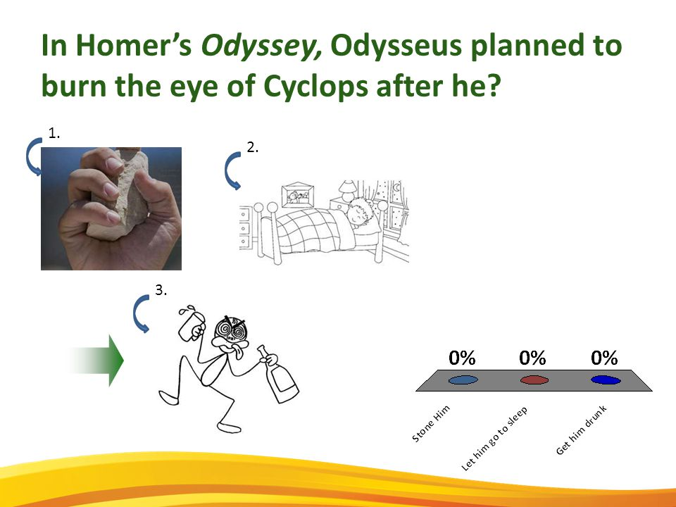 In Homer's Odyssey, Odysseus planned to burn the eye of Cyclops after he 1. 2. 3.