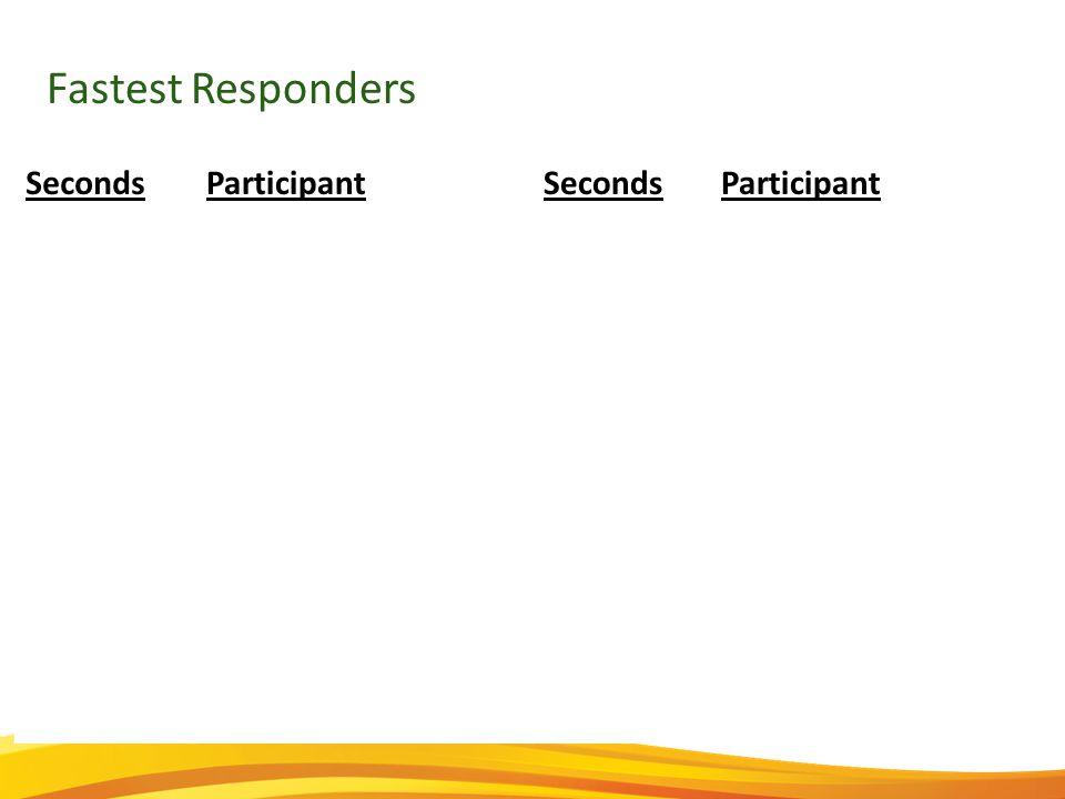 Fastest Responders SecondsParticipantSecondsParticipant