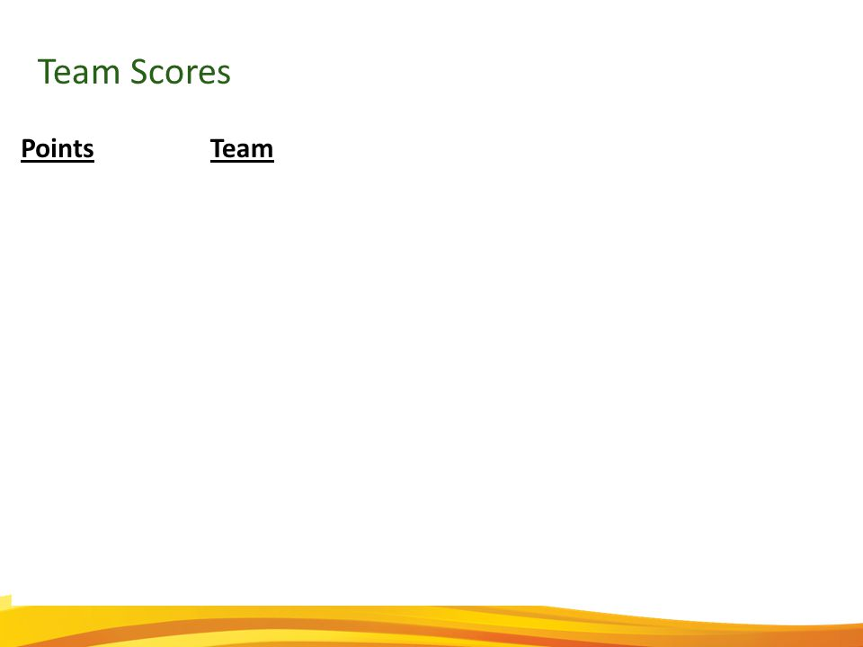 Team Scores PointsTeam