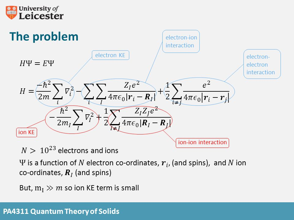 PA4311 Quantum Theory of Solids The problem electron KE electron-ion interaction electron- electron interaction ion-ion interaction ion KE