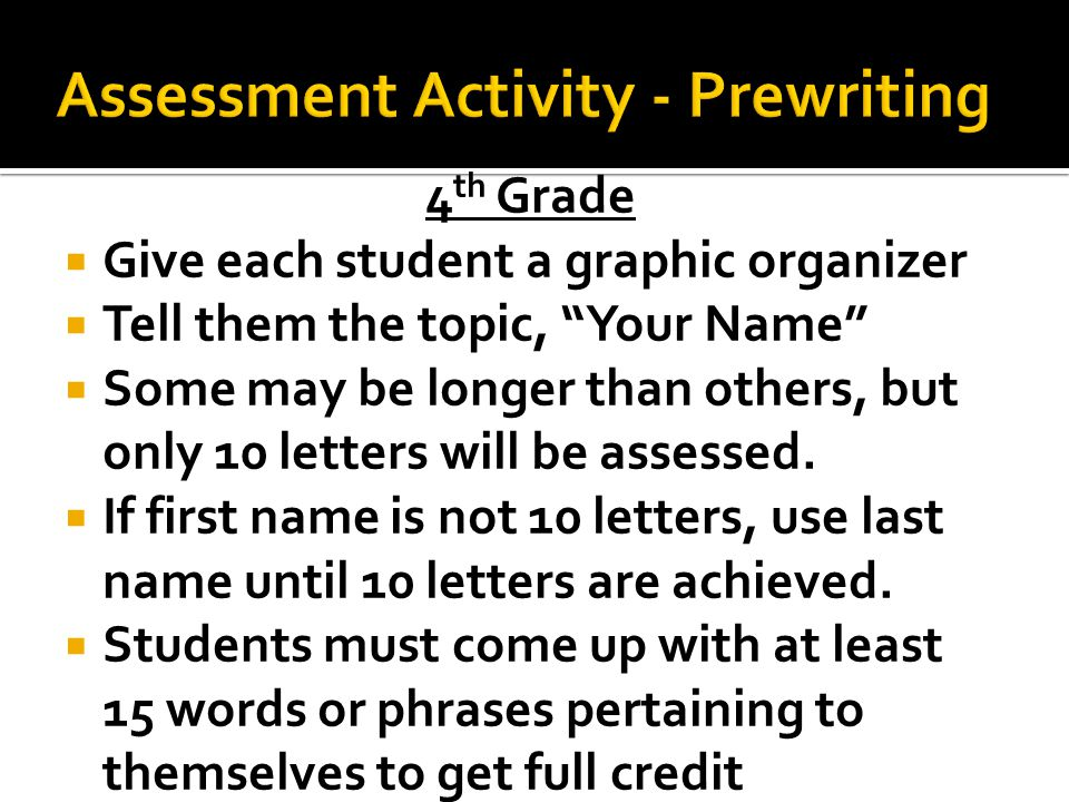 4 th Grade  Give each student a graphic organizer  Tell them the topic, Your Name  Some may be longer than others, but only 10 letters will be assessed.