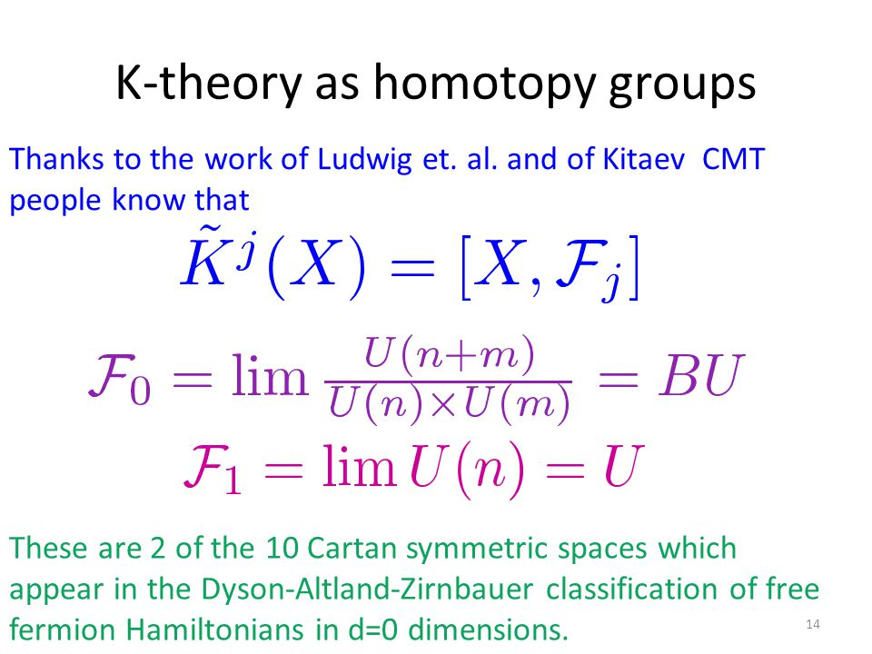 K-theory as homotopy groups 14 Thanks to the work of Ludwig et.