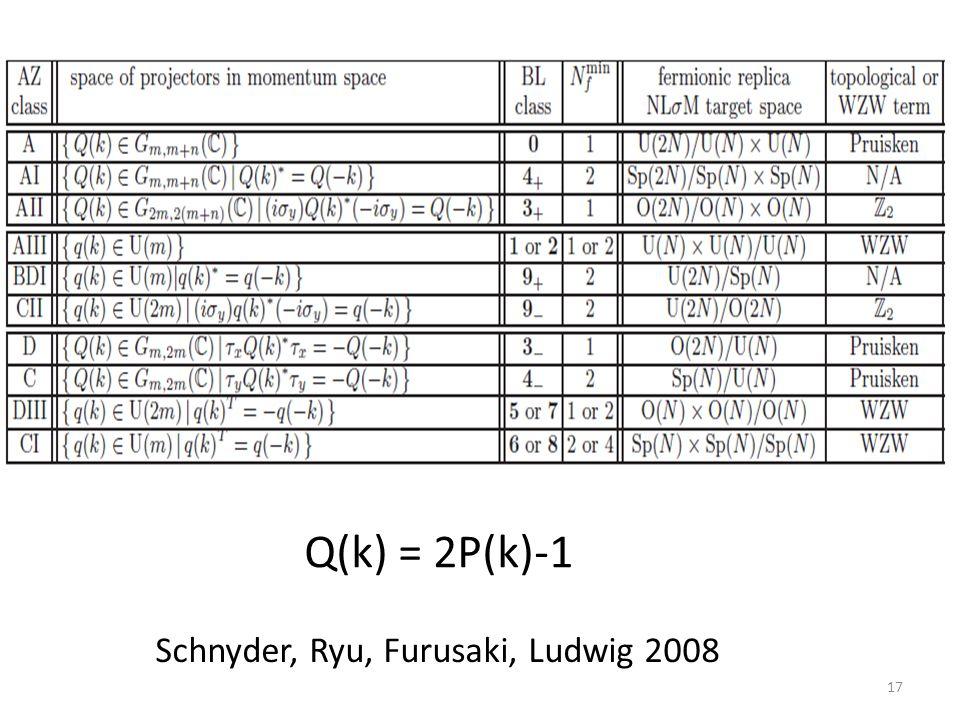 17 Schnyder, Ryu, Furusaki, Ludwig 2008 Q(k) = 2P(k)-1